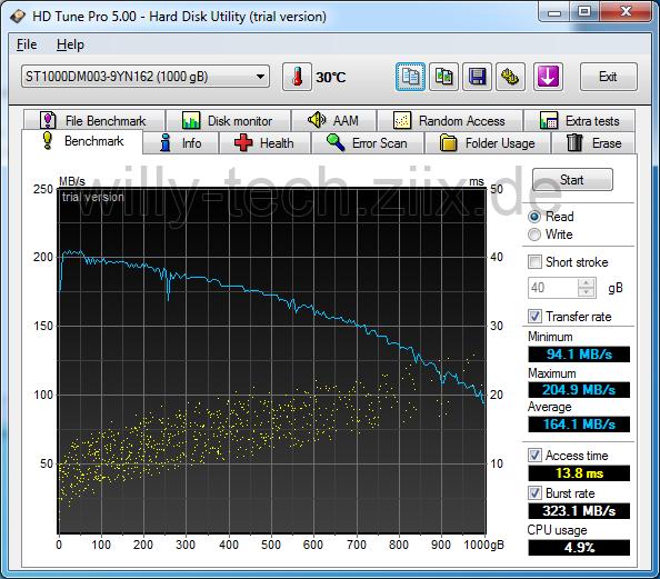 HD Tune: ST1000DM003